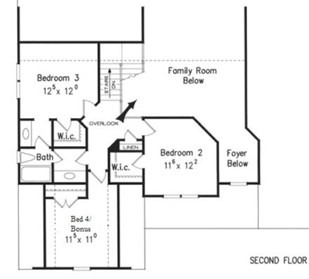 NC Custom House Plans   Floor Plans NC